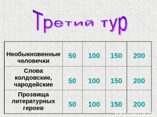 Необыкновенные человечки 50 100 150 200 Слова колдовские, чародейские 50 100 150