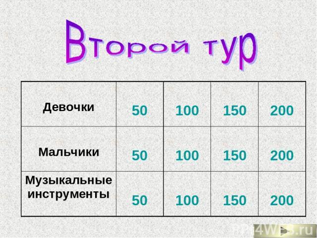 Девочки 50 100 150 200 Мальчики 50 100 150 200 Музыкальные инструменты 50 100 150 200