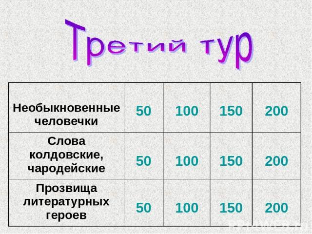 Необыкновенные человечки 50 100 150 200 Слова колдовские, чародейские 50 100 150 200 Прозвища литературных героев 50 100 150 200