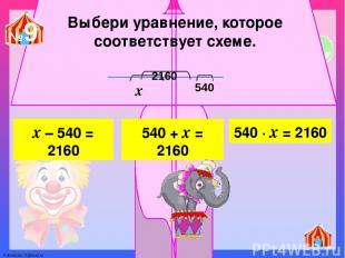 Выбери уравнение, которое соответствует схеме. х – 540 = 2160 540 + х = 2160 540