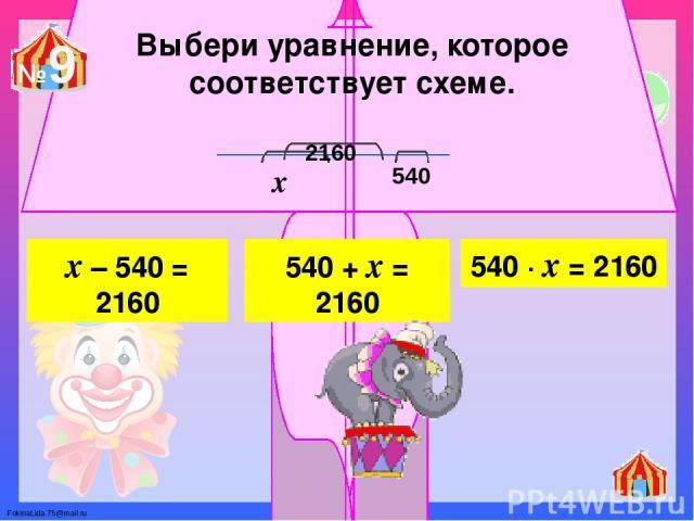 Выбери уравнение, которое соответствует схеме. х – 540 = 2160 540 + х = 2160 540 ∙ х = 2160 №9 2160 х 540 FokinaLida.75@mail.ru