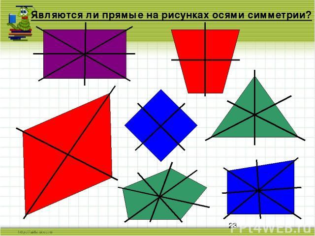 Являются ли прямые на рисунках осями симметрии?