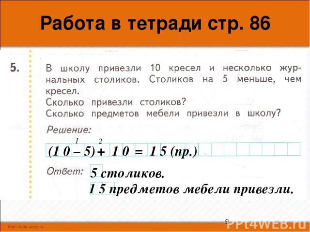 Работа в тетради стр. 86 (1 0 – 5) + 1 0 = 1 5 (пр.) 1 5 столиков. 2 1 5 предметов мебели привезли.