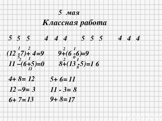 5 мая Классная работа 5 5 5 4 4 4 5 5 5 4 4 4 (12 -7)+ 4 1 2 5 =9 11 –(6+5) =0 1 2 11 9+(6 -6) =9 2 1 0 8+(13 -5) =1 6 1 2 8 4+ 8= 12 12 –9= 6+ 7= 3 13 5+ 6= 11 - 3= 9+ 8= 11 8 17