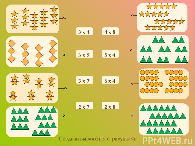 Соедини выражения с рисунками 2 x 7 4 x 8 3 x 4 5 x 4 2 x 8 3 x 5 3 x 7 6 x 4