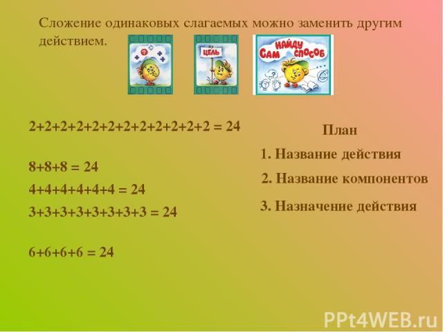 2+2+2+2+2+2+2+2+2+2+2+2 = 24 8+8+8 = 24 4+4+4+4+4+4 = 24 3+3+3+3+3+3+3+3 = 24 6+6+6+6 = 24 Cложение одинаковых слагаемых можно заменить другим действием. План 1. Название действия 2. Название компонентов 3. Назначение действия