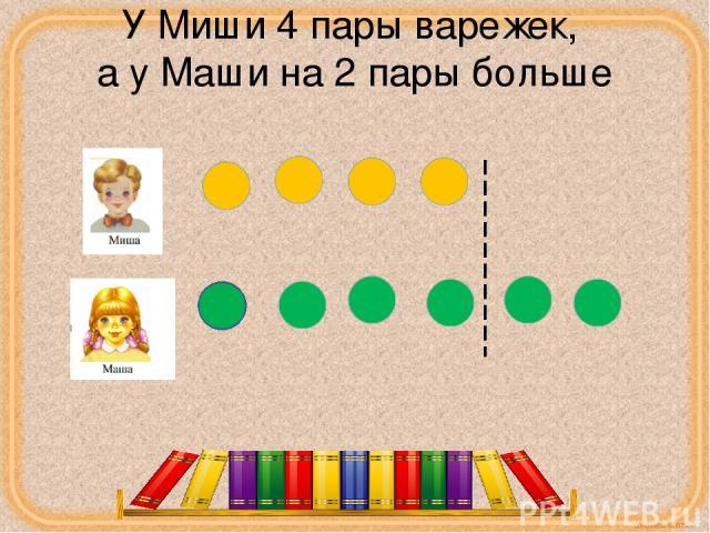 У Миши 4 пары варежек, а у Маши на 2 пары больше corowina.ucoz.com