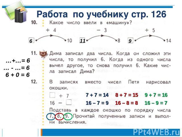 6 11 9 …+…= 6 … - …= 6 6 + 0 = 6 7 + 7 = 14 16 – 7 = 9 8 + 7 = 15 9 + 7 = 16 16 – 8 = 8 16 – 9 = 7 Работа по учебнику стр. 126