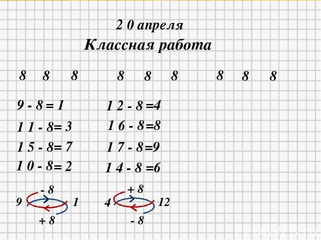 2 0 апреля Классная работа 8 8 8 8 8 8 8 8 8 9 - 8 = 1 1 1 - 8 = 3 1 5 - 8 = 7 1 0 - 8 = 2 1 2 - 8 =4 1 6 - 8 =8 1 7 - 8 =9 1 4 - 8 =6 9 - 8 1 + 8 4 + 8 12 - 8