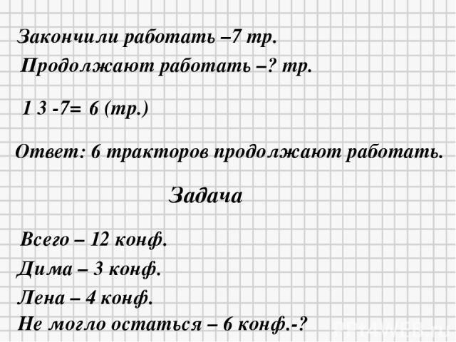 Закончили работать –7 тр. Продолжают работать –? тр. 1 3 -7= 6 (тр.) Ответ: 6 тракторов продолжают работать. Задача Всего – 12 конф. Дима – 3 конф. Лена – 4 конф. Не могло остаться – 6 конф.-?