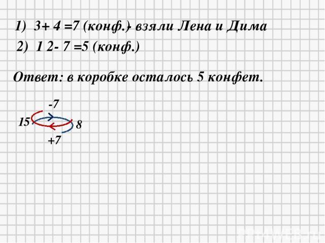 1) 3+ 4 =7 (конф.) - взяли Лена и Дима 2) 1 2- 7 =5 (конф.) Ответ: в коробке осталось 5 конфет. 15 -7 8 +7