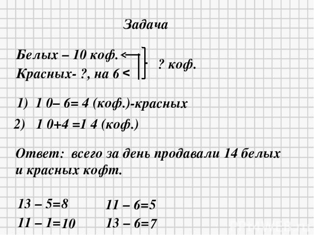 * * Задача Белых – 10 коф. Красных- ?, на 6 v ? коф. 1) 1 0– 6= 4 (коф.) -красных 2) 1 0+4 =1 4 (коф.) Ответ: всего за день продавали 14 белых и красных кофт. 13 – 5= 8 11 – 1= 11 – 6= 13 – 6= 10 5 7