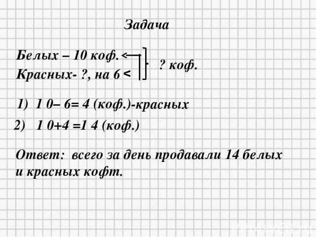 * * Задача Белых – 10 коф. Красных- ?, на 6 v ? коф. 1) 1 0– 6= 4 (коф.) -красных 2) 1 0+4 =1 4 (коф.) Ответ: всего за день продавали 14 белых и красных кофт.