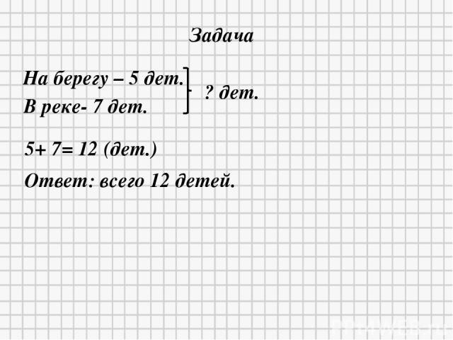* * Задача На берегу – 5 дет. В реке- 7 дет. ? дет. 5+ 7= 12 (дет.) Ответ: всего 12 детей.