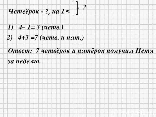 * * Четвёрок - ?, на 1 v ? 1) 4– 1= 3 (четв.) 2) 4+3 =7 (четв. и пят.) Ответ: 7 четвёрок и пятёрок получил Петя за неделю.