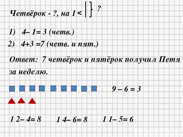 * * Четвёрок - ?, на 1 v ? 1) 4– 1= 3 (четв.) 2) 4+3 =7 (четв. и пят.) Ответ: 7 четвёрок и пятёрок получил Петя за неделю. 9 – 6 = 3 1 2– 4= 8 1 4– 6= 8 1 1– 5= 6