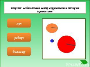 радиус диаметр прямая Отрезок, соединяющий две точки на окружности и всегда прох