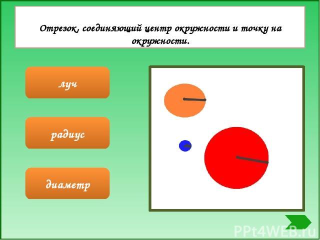 радиус диаметр прямая Отрезок, соединяющий две точки на окружности и всегда проходящий через её центр.