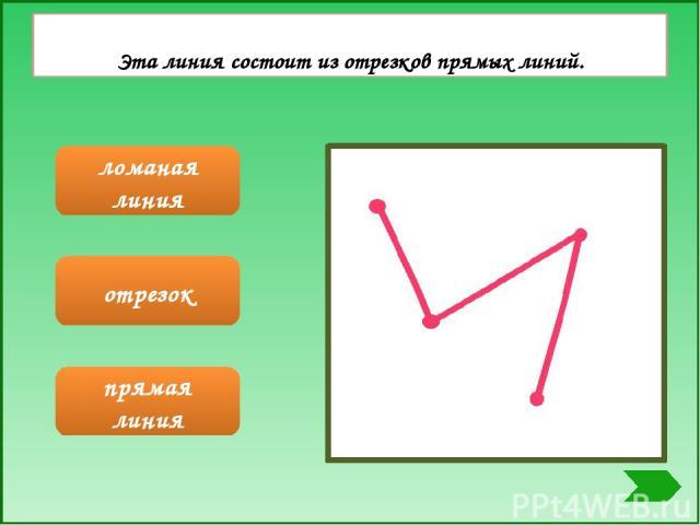отрезок угол прямая Фигура, образованная двумя лучами, начерченными из одной точки.