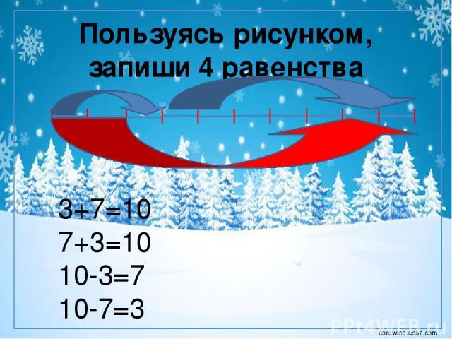 Пользуясь рисунком, запиши 4 равенства 3+7=10 7+3=10 10-3=7 10-7=3 corowina.ucoz.com