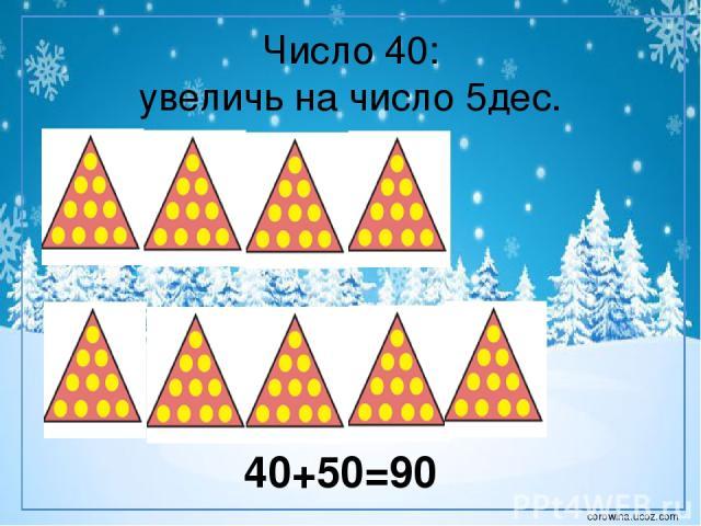 Число 40: увеличь на число 5дес. 40+50=90 corowina.ucoz.com
