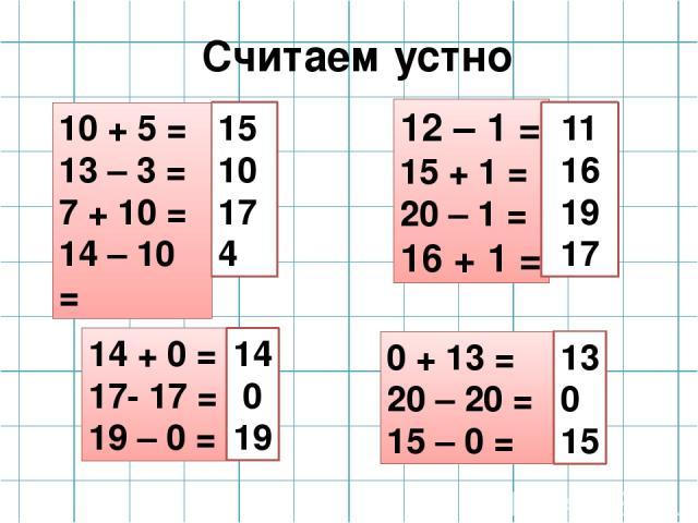 10 + 5 = 13 – 3 = 7 + 10 = 14 – 10 = 15 10 17 4 12 – 1 = 15 + 1 = 20 – 1 = 16 + 1 = 11 16 19 17 14 + 0 = 17- 17 = 19 – 0 = 14 0 19 0 + 13 = 20 – 20 = 15 – 0 = 13 0 15 Считаем устно