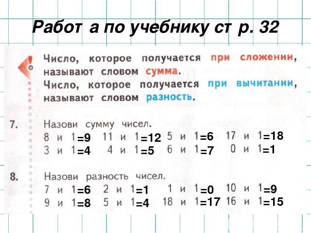 Работа по учебнику стр. 32 =9 =4 =12 =5 =6 =7 =18 =1 =6 =8 =1 =4 =0 =17 =9 =15