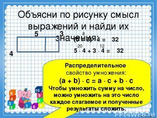 Объясни по рисунку смысл выражений и найди их значения: 5 3 4 (5 + 3) ∙ 4 = 5 ∙