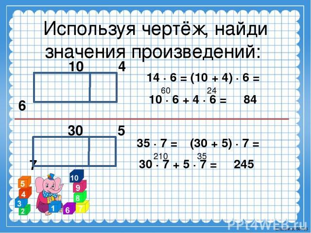 Используя чертёж, найди значения произведений: 10 4 6 14 ∙ 6 = (10 + 4) ∙ 6 = 60 24 10 ∙ 6 + 4 ∙ 6 = 84 30 5 7 35 ∙ 7 = (30 + 5) ∙ 7 = 30 ∙ 7 + 5 ∙ 7 = 210 35 245 Ekaterina050466