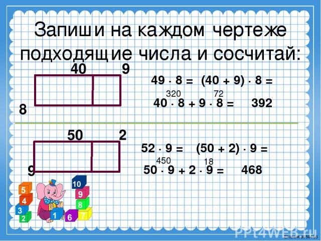 Запиши на каждом чертеже подходящие числа и сосчитай: 40 9 8 49 ∙ 8 = 320 72 40 ∙ 8 + 9 ∙ 8 = 392 50 2 9 52 ∙ 9 = (50 + 2) ∙ 9 = 50 ∙ 9 + 2 ∙ 9 = 450 18 468 (40 + 9) ∙ 8 = Ekaterina050466