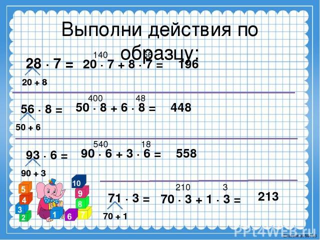 Выполни действия по образцу: 28 ∙ 7 = 140 56 20 ∙ 7 + 8 ∙ 7 = 196 56 ∙ 8 = 50 + 6 50 ∙ 8 + 6 ∙ 8 = 400 48 448 20 + 8 93 ∙ 6 = 90 + 3 90 ∙ 6 + 3 ∙ 6 = 540 18 558 71 ∙ 3 = 70 + 1 70 ∙ 3 + 1 ∙ 3 = 210 3 213 Ekaterina050466