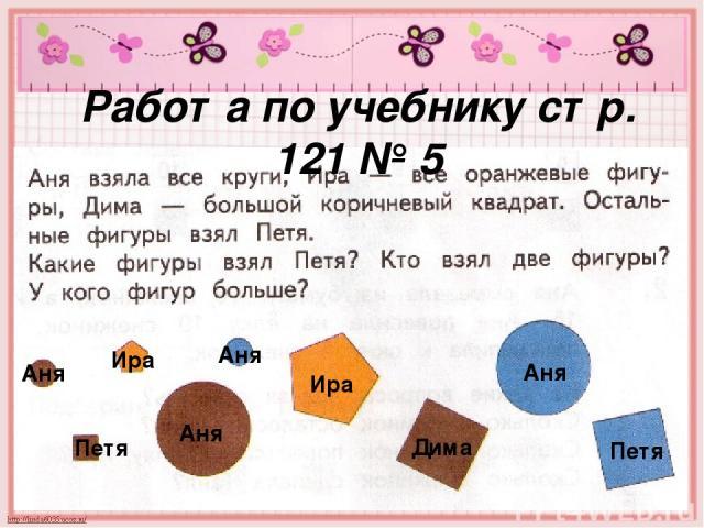 Работа по учебнику стр. 121 № 5 Аня Аня Аня Аня Ира Ира Дима Петя Петя