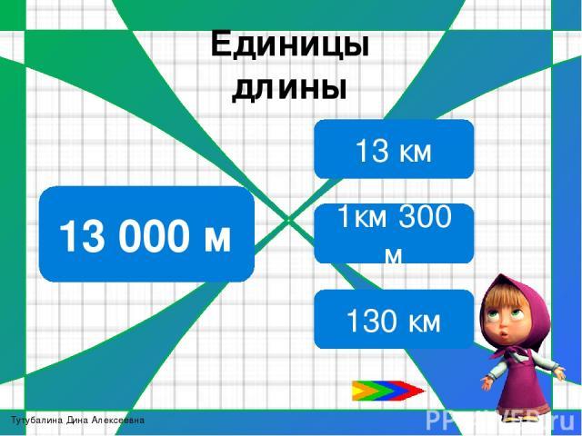 Единицы длины Молодцы 250 см 25 м 2 м 50 см 2500 м Тутубалина Дина Алексеевна