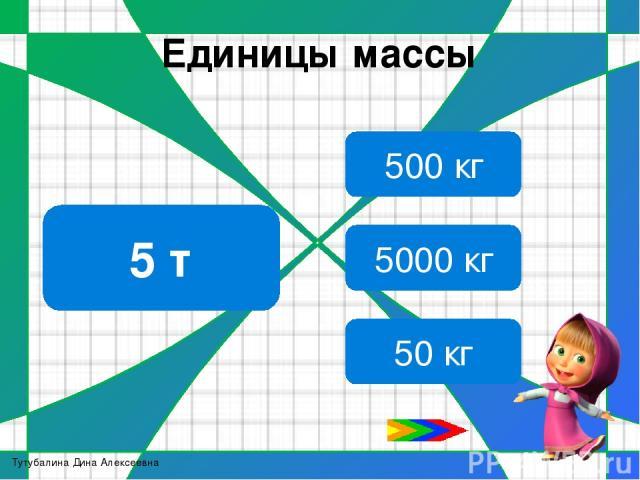 Молодцы 12 ц 12000 кг 1200 кг 120 кг Единицы массы Тутубалина Дина Алексеевна
