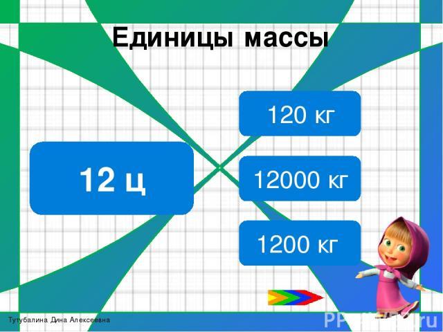 Молодцы 2000 кг 200 т 2 т 20 т Единицы массы Тутубалина Дина Алексеевна