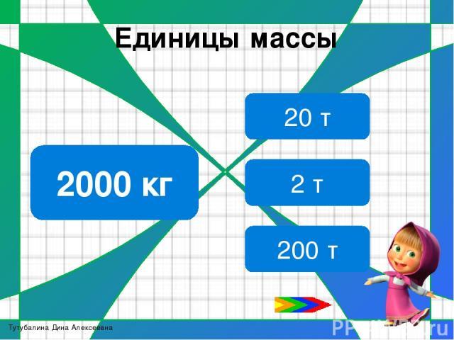 Молодцы 300 ц 3000 кг 30 т Единицы массы 3 т Тутубалина Дина Алексеевна
