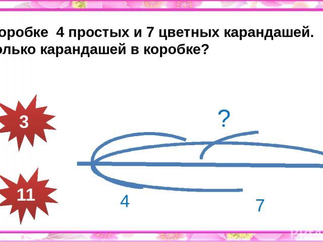 В коробке 4 простых и 7 цветных карандашей. Сколько карандашей в коробке? 3 11 4 7 ?