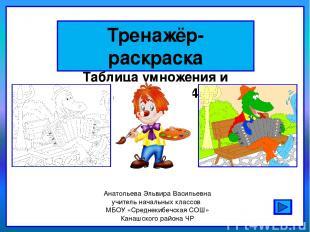 Тренажёр-раскраска Таблица умножения и деления на 4 Анатольева Эльвира Васильевн