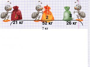 21 кг 52 кг 26 кг I - 21 кг - 52 кг - 26 кг 52 + 26 + 21 = 99 (кг) Ответ: всего