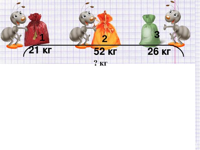 21 кг 52 кг 26 кг I - 21 кг - 52 кг - 26 кг 52 + 26 + 21 = 99 (кг) Ответ: всего 99 кг. 21 52 26 ? ? кг 1 2 3 I I I . . . .