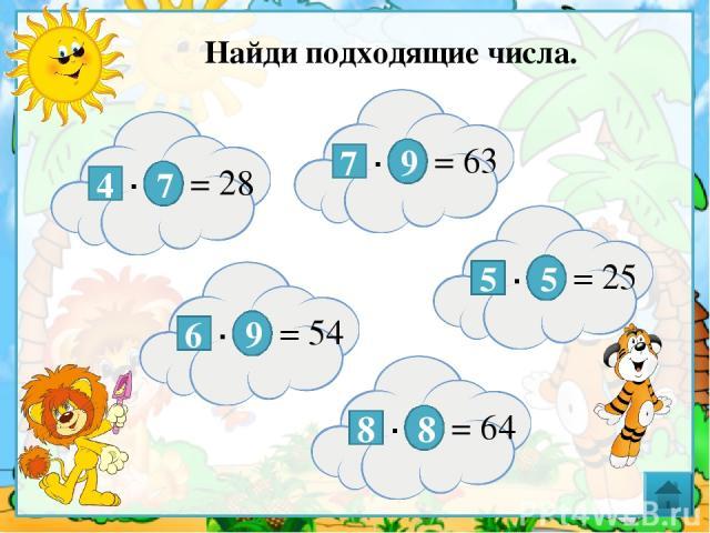 Найди подходящие числа. 4 ∙ 7 = 28 7 ∙ 9 = 63 6 ∙ 9 = 54 5 ∙ 5 = 25 8 ∙ 8 = 64 Для проверки ответа кликнуть по облаку.