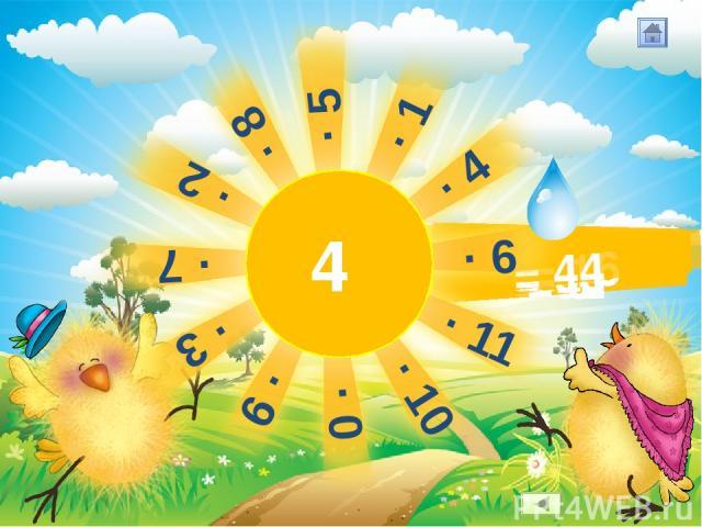 = 15 = 35 = 50 = 10 = 30 = 0 = 40 = 25 = 20 = 5 = 55 = 45 5 · 6 · 11 · 1 · 5 · 8 · 2 · 7 · 3 · 9 · 0 · 10 · 4