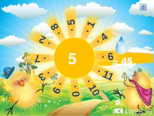 Источники: http://333v.ru/uploads/c4/c48067884611ad88ff8abf51439dbdc3.jpg фон http://www.playcast.ru/uploads/2015/05/04/13467306.png цыплёнок http://img-fotki.yandex.ru/get/9796/47407354.f89/0_16cd00_724e0bb7_orig.png цыплёнок http://ramki-vsem.ru/p…