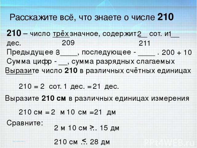 Расскажите всё, что знаете о числе 210 210 – число ____значное, содержит __ сот. и __ дес. Предыдущее - ____, последующее - ____ . Сумма цифр - __, сумма разрядных слагаемых ______ трёх 2 1 209 211 3 200 + 10 Выразите число 210 в различных счётных е…