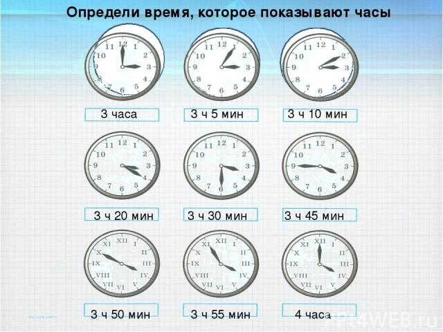 Определи время, которое показывают часы 3 часа 3 ч 5 мин 3 ч 10 мин 3 ч 20 мин 3 ч 30 мин 3 ч 45 мин 3 ч 50 мин 3 ч 55 мин 4 часа