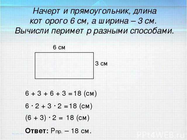 Начерти прямоугольник, длина которого 6 см, а ширина – 3 см. Вычисли периметр разными способами. 6 см 3 см 6 + 3 + 6 + 3 = 18 (см) 6 ∙ 2 + 3 ∙ 2 = 18 (см) (6 + 3) ∙ 2 = 18 (см) Ответ: Рпр. – 18 см.