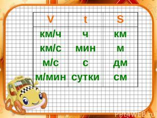 V t S км/ч км/с м/с м/мин ч мин с сутки км м дм см