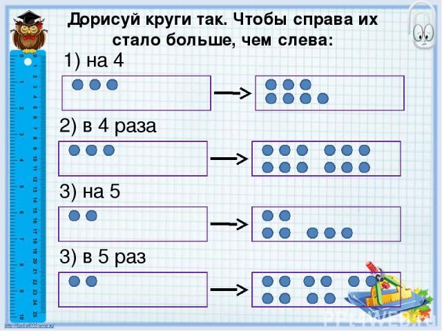 Дорисуй круги так. Чтобы справа их стало больше, чем слева: 1) на 4 2) в 4 раза 3) на 5 3) в 5 раз