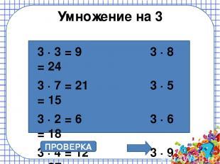 Найди ошибку ПРОВЕРКА 12 : 3 = 4 9 : 3 = 4 15 : 3 = 5 21 : 3 = 8 18 : 3 = 6 18 :