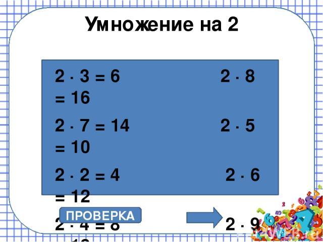 Найди ошибку ПРОВЕРКА 14 : 2 = 7 8 : 2 = 4 12 : 2 = 9 16 : 2 = 8 18 : 2 = 9 18 : 2 = 7 10 : 2 = 6 14 : 2 = 8 6 : 2 = 3